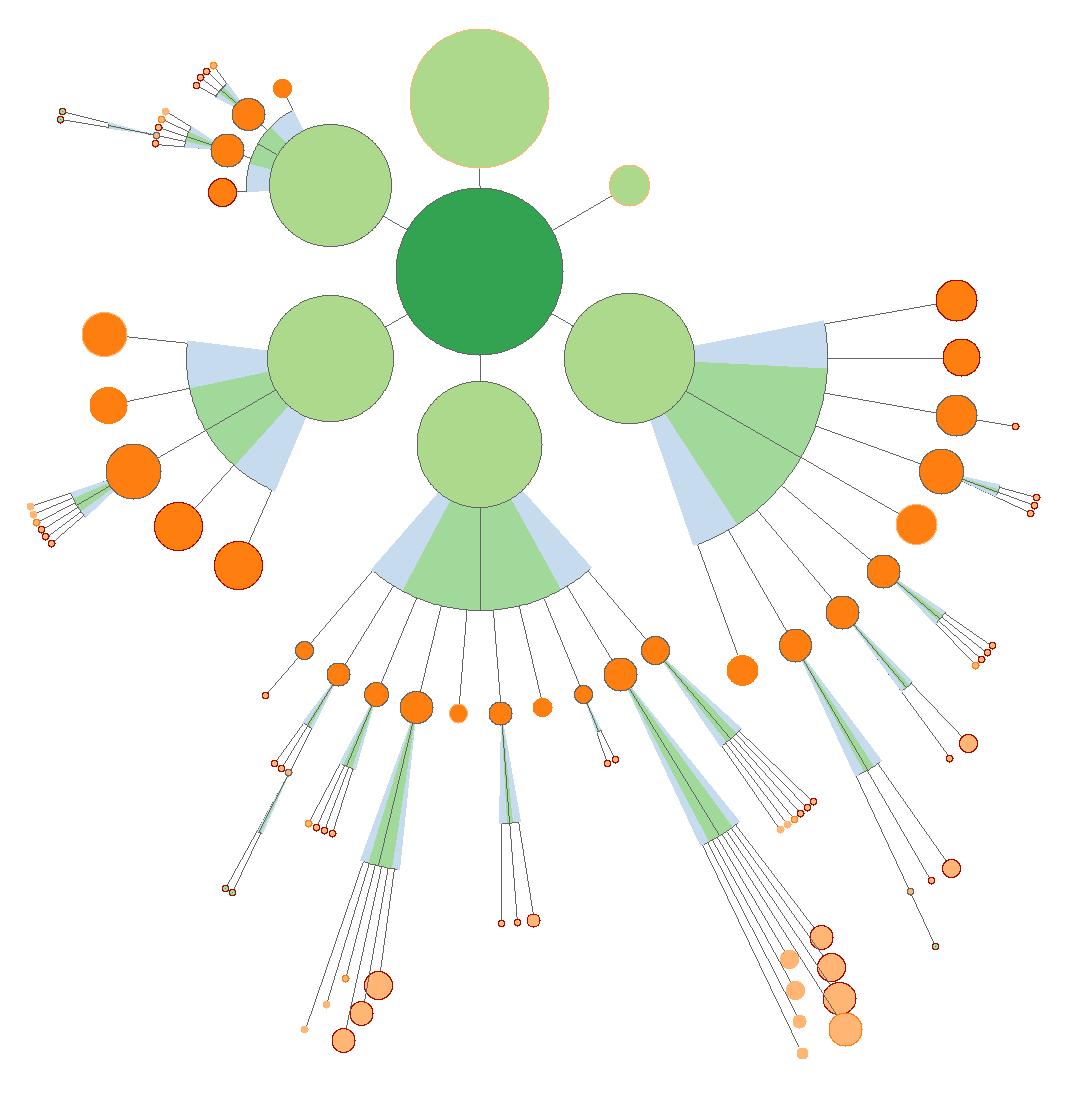 cmap dataviz from Sem eye